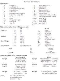 math formula chart algebra 2: Formulas notes examples