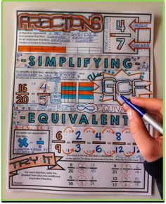 Fractions, Simplest Form, and Equivalent Fractions -- Doodle Notes