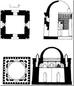 Tenth-century tomb of the Samanids, Bukhara, Uzbekistan (after Creswell)