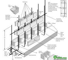 Retaining Wall Drainage, Concrete Block Retaining Wall, Retaining Wall Design, Retaining Wall Blocks, Garden Retaining Wall, Concrete Block Walls, Cinder Block Walls, Cinder Block Garden, Gabion Wall