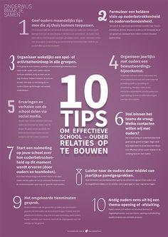 """""""10 tips om effectieve school-ouder relaties op te bouwen."""""""