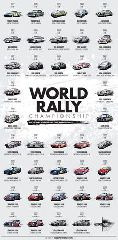 Here is a poster of all the World Rally Championships winners and their cars. Auto Poster, Car Posters, Sport Cars, Race Cars, Nascar, Rallye Wrc, Bmw Autos, Rally Car, Champions