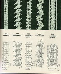 If you looking for a great border for either your crochet or knitting project, check this interesting pattern out. When you see the tutorial you will see that you will use both the knitting needle and crochet hook to work on the the wavy border. Crochet Cord, Crochet Motifs, Crochet Borders, Crochet Diagram, Crochet Stitches Patterns, Lace Patterns, Crochet Trim, Irish Crochet, Crochet Lace