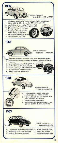 VW Beetle - How to tell what year it is 4 - http://www.thesamba.com/vw/archives/lit/68whatyearisit/3.jpg