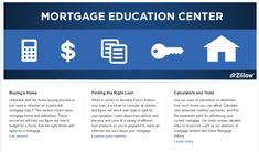 Buying a home or looking to refinance? Zillow's new Mortgage Education Center has more than 45 articles on relevant mortgage topics — from the basics of borrowing to underwater refinancing and loan products.