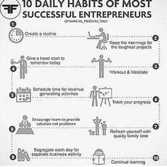10 daily habits of most successful entrepreneur  . #programming #soft #webdev #стартап #webdeveloper #facts #project #coder #enterpreneurship #design #designer #ideas #инфографика #daily #startups #great #characteristics #millionaire #programmer #infographic #uxdesign #app #successful #startuplife #enterpreneur #startup #entrepreneurial #startuper #newstartup #java