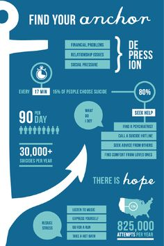 Find Your Anchor infographic. suicide prevention and awareness.  findyouranchor.com aliborowsky.com