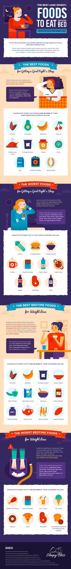 The Best (And Worst) Foods to Eat Before Bed