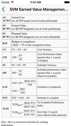 Earned Value is still a valuable tool for serious project managers, and who doesn't need a cheat sheet to help recall the formulas? Earned Value Management, Program Management, Change Management, Business Management, Business Planning, Time Management, Pmp Exam Prep, Cpa Exam, 6 Sigma