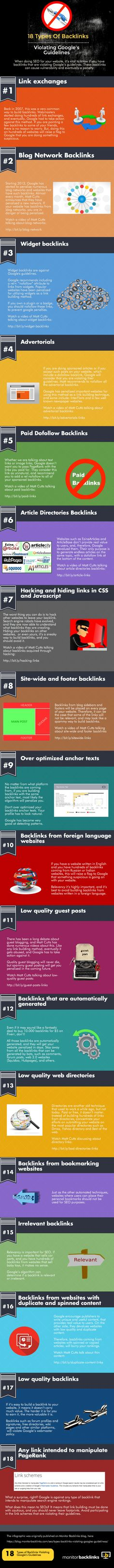 18 types of Backlinks to Avoid http://sgseo.co