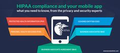 Everything you need to know about HIPAA compliance and your mobile app – from different perspectives of privacy and security! Protected Health Information, Tech Blogs, Mobile App, Need To Know, Mobile Applications