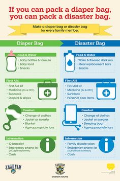 If you can pack a diaper bag, you can pack a DISASTER Bag.If complex government lists have kept you from making an emergency preparedness kit, see how simple it is to prepare a kit at home. If you can pack a diaper bag, you can pack a disaster bag!