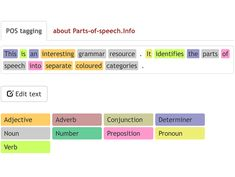 This is an interesting grammar resource. It identifies the parts of speech into separate coloured categories. Follow @ICTmagic // Website: parts-of-speech.info Category: ICTmagic > English > …