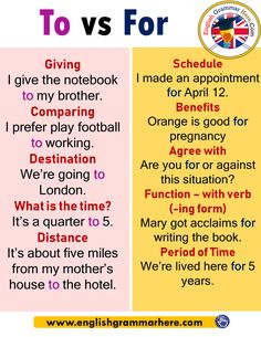 The 12 Verb Tenses, Example Sentences - English Grammar Here Common Adjectives, English Adjectives, English Sentences, English Vocabulary Words, Learn English Words, English Phrases, English Study, English English, English Pronouns