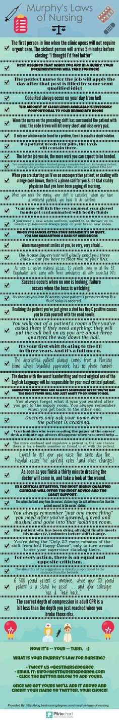 Murphy's Laws of Nursing I think Pam has mentioned all of these at least once since she graduated from nursing school. Medical Humor, Medical Assistant, Nurse Humor, Medical School, Radiology Humor, Funny Medical, Medical Laboratory, Nursing Tips, Nursing Notes