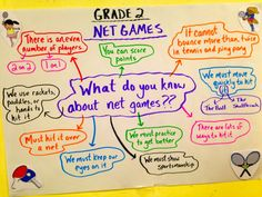 Net Games Anchor Chart  - PYP PE with Andy