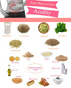 Home Remedies for Acidity symptoms, Causes. how to treat severe heartburn? Cure acidity instantly at home. Best Homemade Medicine to Control Acid Reflux.