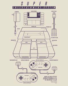 Super Entertainment System, 1984