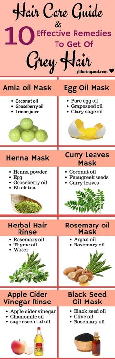 Easy and effective remedies to get rid of grey hair and a hair care guide to prevent grey hair. Check out how it can help you.