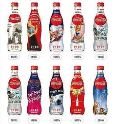 Coca Cola 2015 Limited Edition Special 100 years Unopened Bottle -Coke
