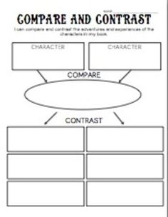 Features of compare and contrast essay