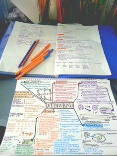 Rewrote some messy and ugly chemistry notes and transformed them into a nearly perfect and heavenly Mind Map.