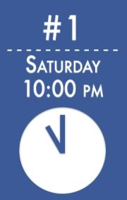 INFOGRAPHIC: Pandemic Labs' Take On Best Days, Times Of Day For Pages To Post On Facebook !