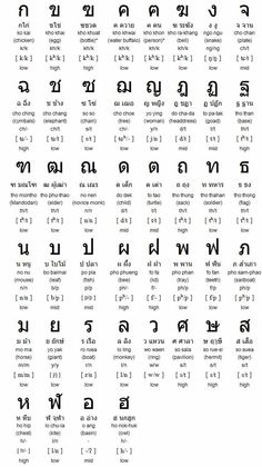 There are 44 Thai consonants, each grouped into low, middle or high. Each consonant is named after a Thai word, like 'Gor Gai', Gor being the sound the consonant makes, and Gai the word for chicken...