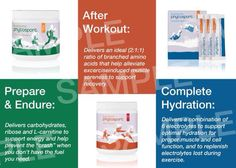 Arbonne Phytosport - Prepare & Endure, Complete Hydration and After Workout. Pure, safe and beneficial. To order visit - www.helenvale.arbonne.com