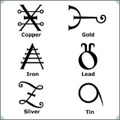 Witchcraft Symbols And Their Meanings | The Metals - The Elements - The White Goddess