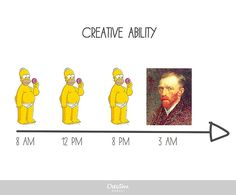 Funny charts explain the life of a designer Funny Charts, Web Design, Graphic Design, Design Ideas, Parody Videos, Brand Strategist, Designer Friends, Creatures Of The Night, Funny Design