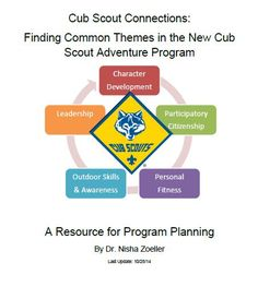 New Cub Scout Program coordination between ranks -This links you to a site with a booklet that lists all the requirements and electives for all the groups, tiger wolf, bear, webelos and arrow of light. A wonderful resorce for all involved in cub scouts. Cub Scouts Wolf, Tiger Scouts, Scout Mom, Girl Scouts, Cub Scout Activities, Pack Meeting, Scout Camping, Scout Leader, Eagle Scout