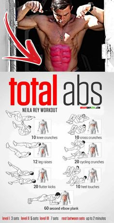 Get a perfect six pack this summer with this workout and the ultimate cutting st. - Get a perfect six pack this summer with this workout and the ultimate cutting stack combined togeth - Gym Workout Chart, Gym Workout Videos, Six Pack Abs Workout, Ab Workout Men, Best Ab Workout, Ultimate Workout, Abs Exercise Men, Ab Workouts For Men, Mini Workouts