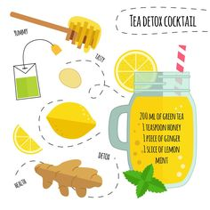 What Are The Best Homemade Detox Drinks? – Nature Detox