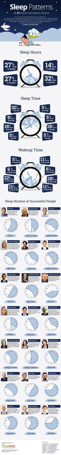 İş Hayatında Başarılı 21 Ünlü Ne Kadar Uyuyor? #infographic