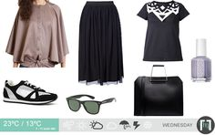 10th December Daily Weather, Fashion Forecasting, Cape Town, December, My Style