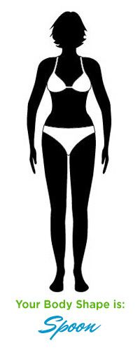 log in your measurements and this site will tell you, your body shape and give tips on how to dress, I have a spoon body shape