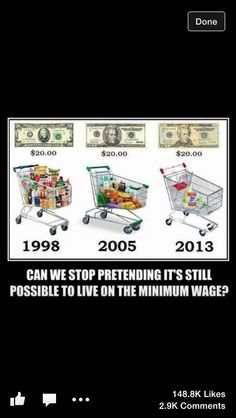 minimum wage vs living wage essay