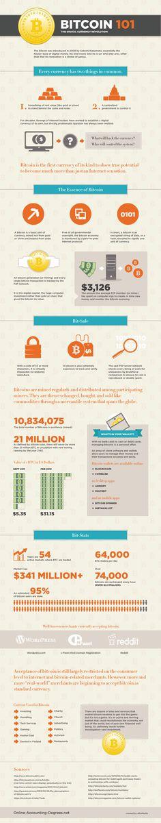 Guía sobre BitCoin: la revolución de la moneda digital #infografia #infographic #internet