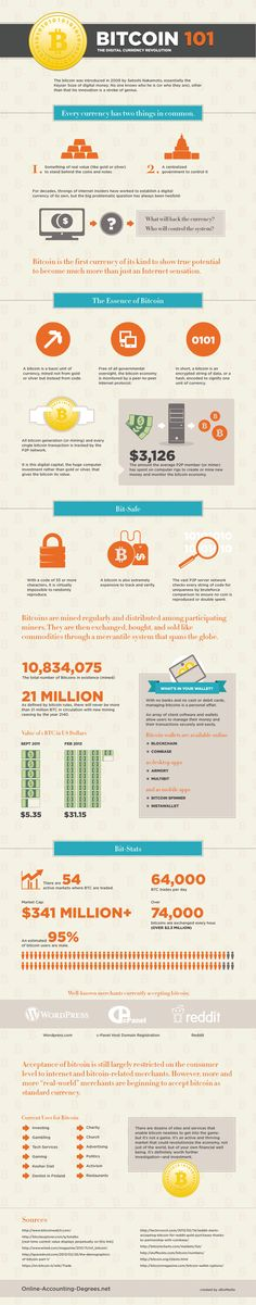 Bitcoin 101: The Digital Currency Revolution http://dashburst.com/bitcoin-101-digital-currency-revolution-infographic/