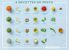 recipes using pesto-HelloFresh-infographic-roasted-red-pepper-cashews-basil-arugula-cilantro-walnuts-sour-cream-pine-nuts Pesto Dip, Cilantro Pesto, Recipe For 4, Recipe Using, Recipe Ideas, Hello Fresh Recipes, Simple Recipes, Healthy Recipes, Healthy Meals