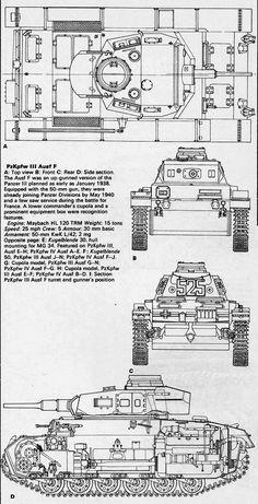 Pz.Kpfw. III Ausf. F (Sd.Kfz. 141) Blueprint