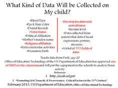 Just say no to data collection of student, teachers, and parents