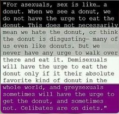 Asexual LGBT  Demisexual Greysexual