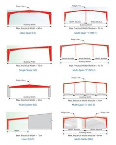 Pre Engineered Building (PEB) System Manufacturers and Suppliers in Tirupur, Coimbatore. We Supply Steel Roof Structure for Commercial buildings. Metal Building Kits, Building Systems, Building Design, Steel Structure Buildings, Roof Structure, Building Structure, Factory Architecture, Roof Architecture, Shed Design