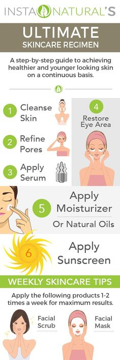InstaNatural's Ultimate Skincare Regimen Guide: A step-by-step guide to achieving healthier and younger looking skin on a continuous basis.
