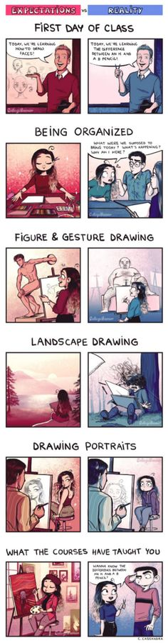 Drawing Courses: Expectations VS Reality