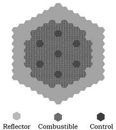Soto, A., & Delepine, D. (2016). Estudios neutrónicos para la incineración de actínidos en un reactor nuclear rápido enfriado por gas (GFR) [Figura 1]. Acta Universitaria, 26(1), 39-47. doi: 10.15174/au.2016.837