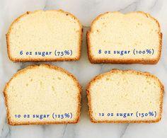 One pound cake recipe made with various amounts of sugar. cake batter - sugar