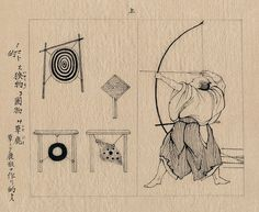 Japanese archery art from 1897. Maybe I could learn archery, too?